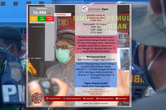 Update COVID-19 hari ini Kamis  (15/05) di Kepulauan Riau Page 1 Small