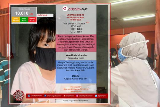 Update COVID-19 hari ini  Senin (18/05) di Kepulauan Riau Page 1 Small