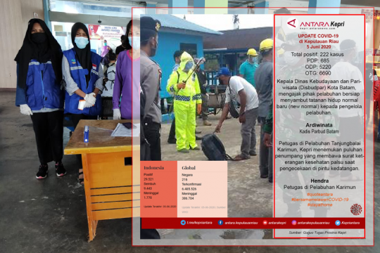 Update COVID-19 di Kepulauan Riau hari ini (05/06) Page 1 Small