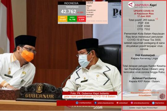 Update COVID-19 di Kepulauan Riau, Kamis (18/06) Page 1 Small
