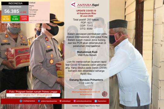 Update COVID-19 di Kepulauan Riau, Selasa (30/06) Page 1 Small
