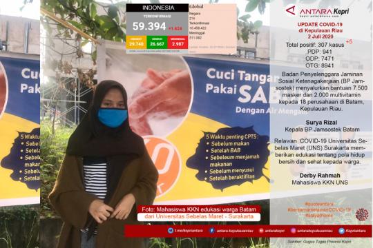 Update COVID-19 hari ini di Kepulauan Riau, (02/07) Page 1 Small