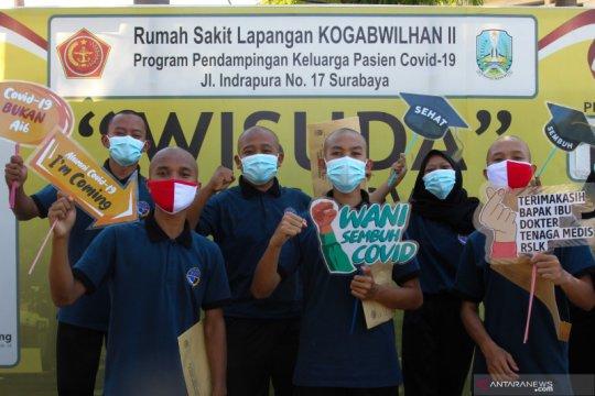 84 persen pasien COVID-19 di Indonesia sembuh