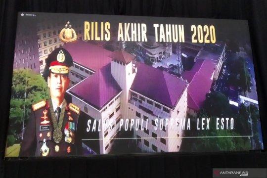 Selama 2020 Polri tangkap 228 tersangka teroris