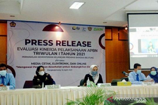 Fahma Sari: Penanganan COVID-19 dan pemulihan ekonomi masih menjadi prioritas di tahun 2021