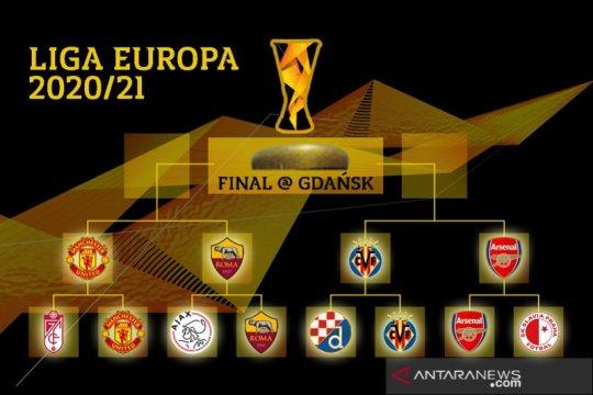 MU dan Arsenal jaga peluang ciptakan final All-English