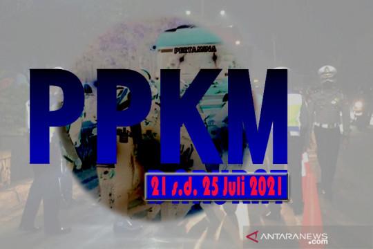 Aturan PPKM tetap di koridor konstitusi