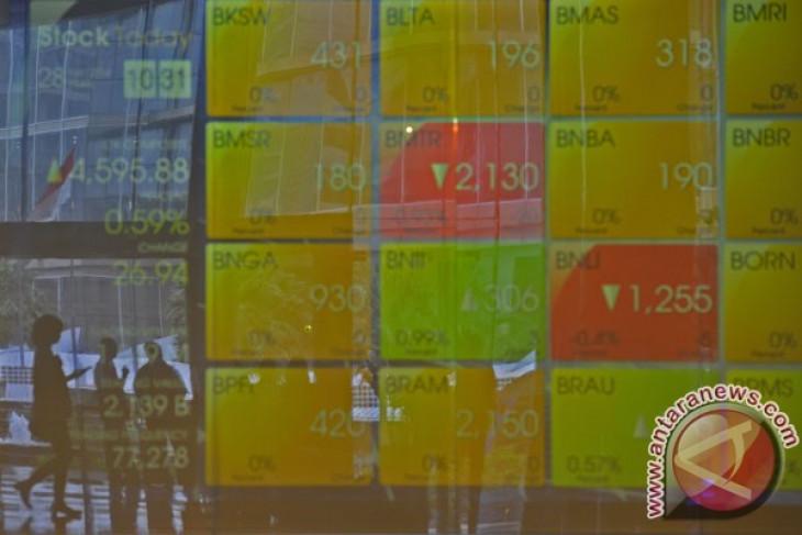 Jakarta Composite Index up