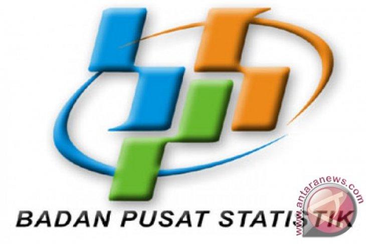 Tingkat ketimpangan penduduk Indonesia turun