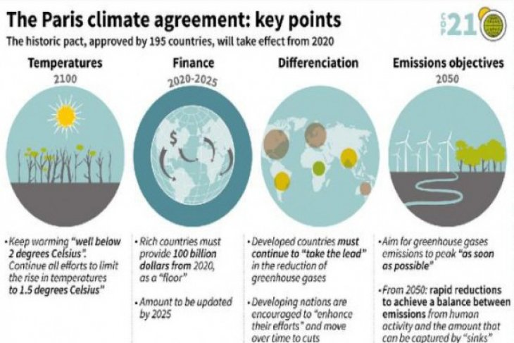 New ways to lower investment risk seek to propel climate action