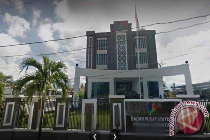 Tingkat Hunian Hotel Di Gorontalo Turun