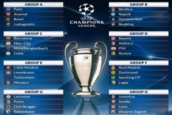 Liga Champions: Hasil Pertandingan Perempat Final