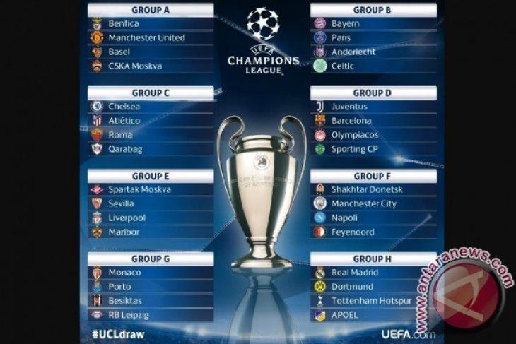 Hasil Undian Grup Liga Champions