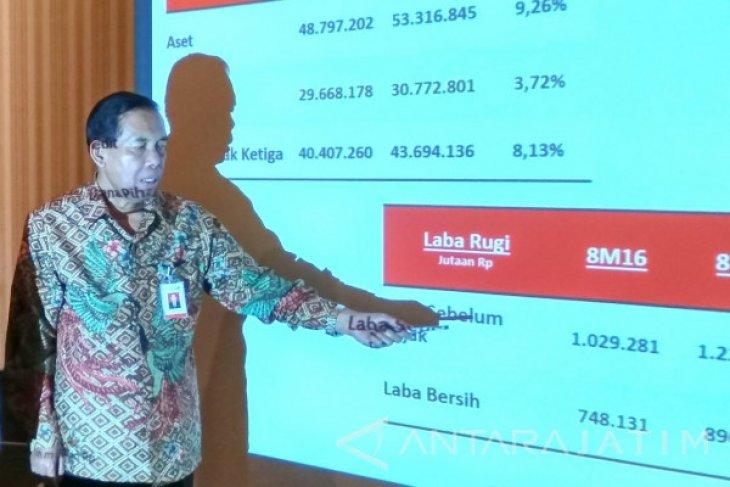 Bank Jatim Jajaki Kerja Sama Bank Mandiri Terbitkan Uang Elektronik