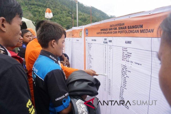 Jumlah penumpang KM Sinar Bangun yang tenggelam 188 orang
