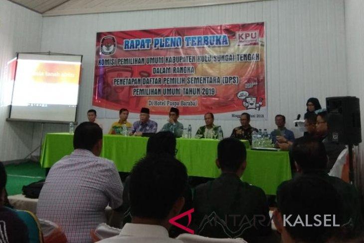 KPU tetapkan DPS Kabupaten HST sebesar 187.807 pemilih