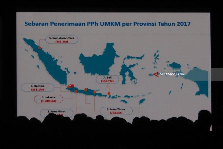 MSMEs Become Economic Backbone in East Java