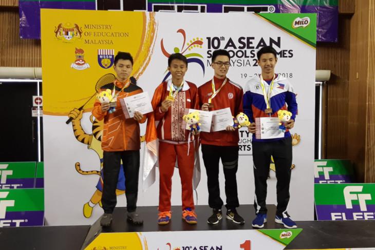 Indonesia targetkan juara Asian School Games 2019