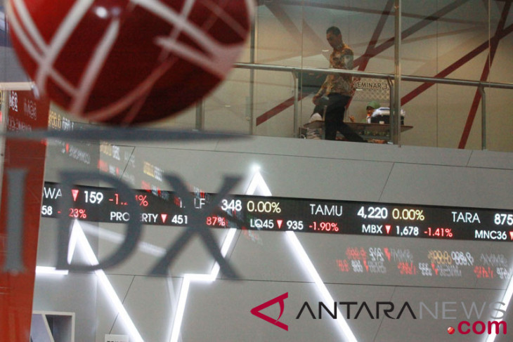 Jakarta index higher on positive response to infrastructure policy