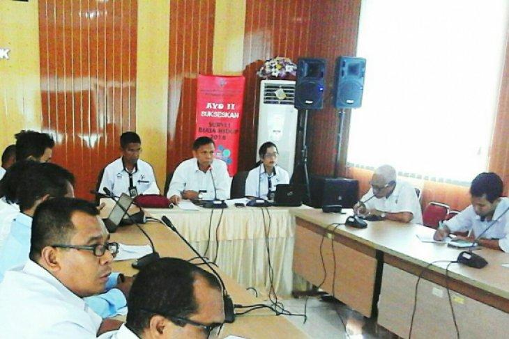 Neraca perdagangan luar negeri Maluku defisit