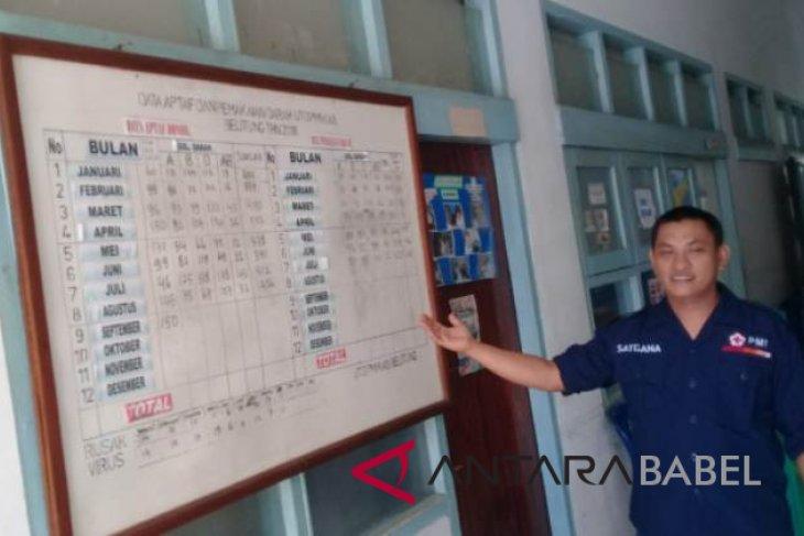 PMI Belitung terima lima pendonor dalam sehari