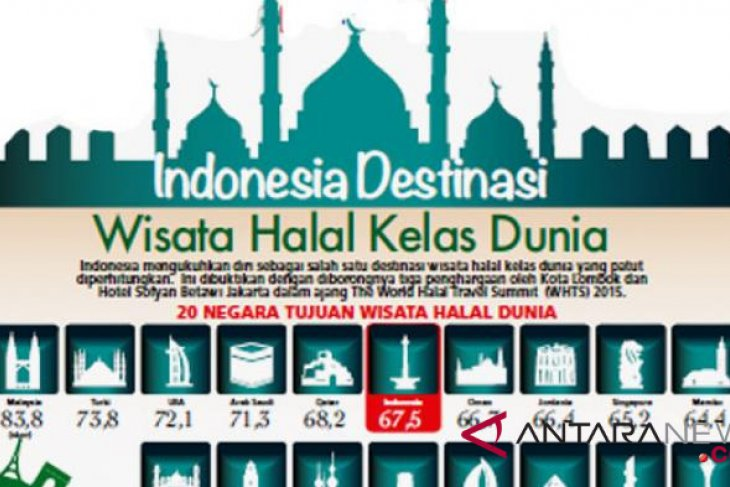 Indonesia poised to become world`s best halal tourism country  by Andi Abdussalam