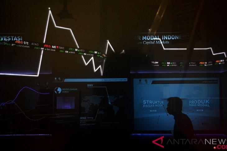 Jakarta composite index sinks on trade war sentiment