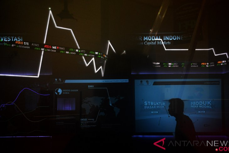 Jakarta index closes higher on Thursday