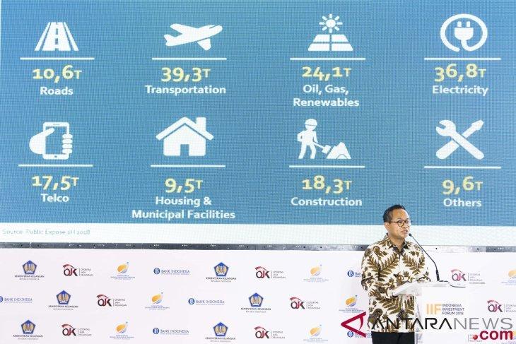 IMF-WB : Indonesia Investment Forum 2018