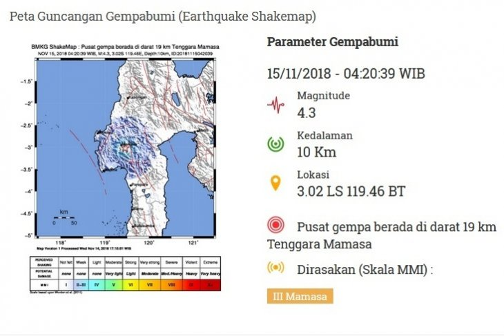 Two aftershocks jolt Mamasa, West Sulawesi