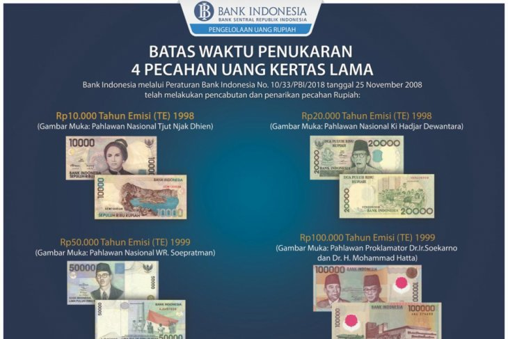 Rupiah predicted to gain more strength until the end of 2018