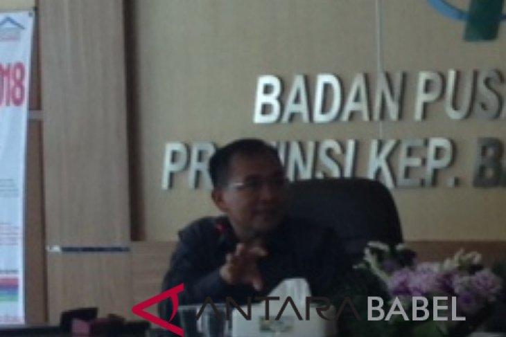 Dua kota di Bangka Belitung alami inflasi