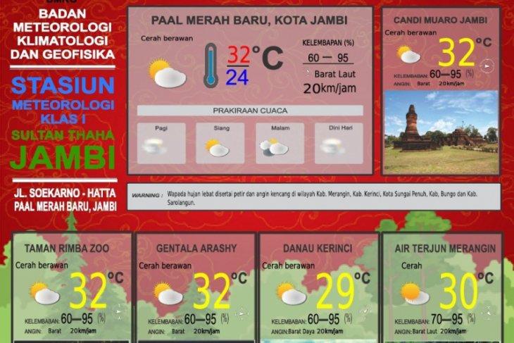 BMKG: Prakiraan cuaca di obwis Jambi cerah