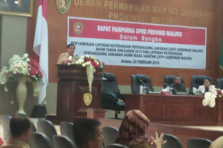 Realisasi pendapatan Maluku empat tahun Rp1239 triliun