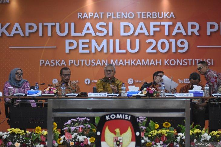 KPU RI tetapkan DPTHP III sebanyak 190.779.969 pemilih.