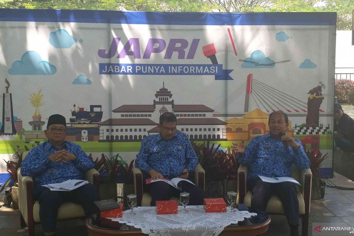 Ramadan market operations receive Rp20 billion boost from West Java