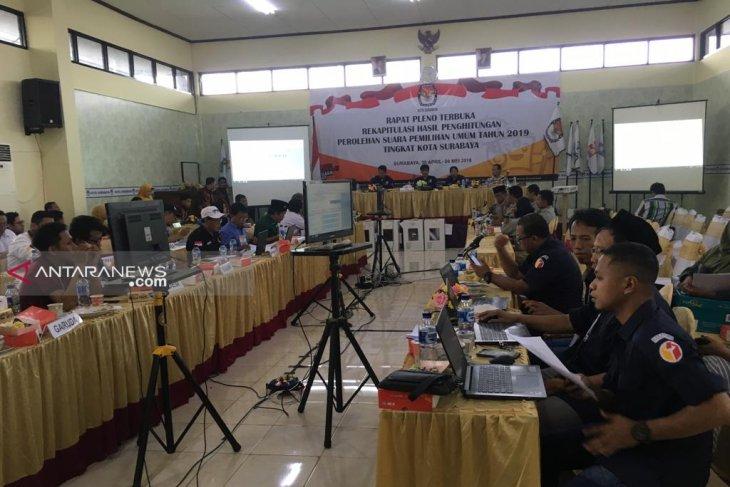 Jokowi-Ma'ruf in the lead in Surabaya KPU initial-stage recapitulation