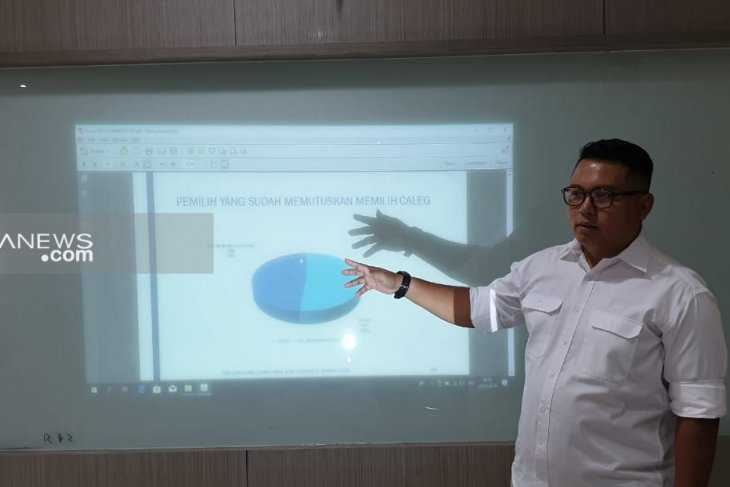 Democratic Party secures lesser seats in Surabaya DPRD