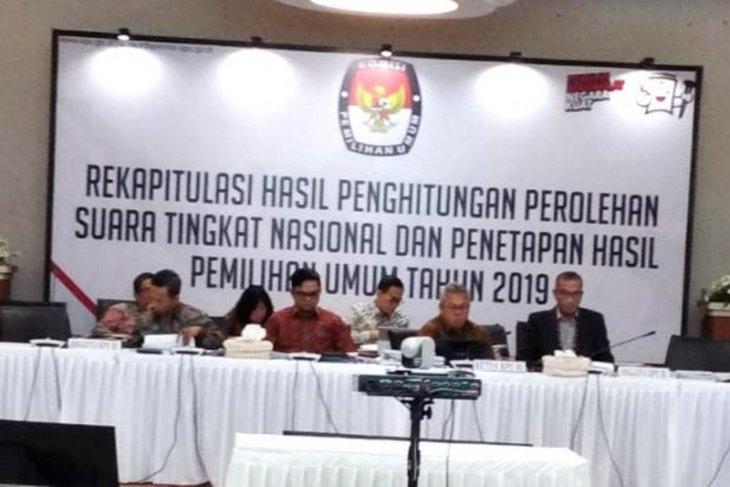 Rekapitulasi Nasional, Capres Jokowi menang di 14 provinsi