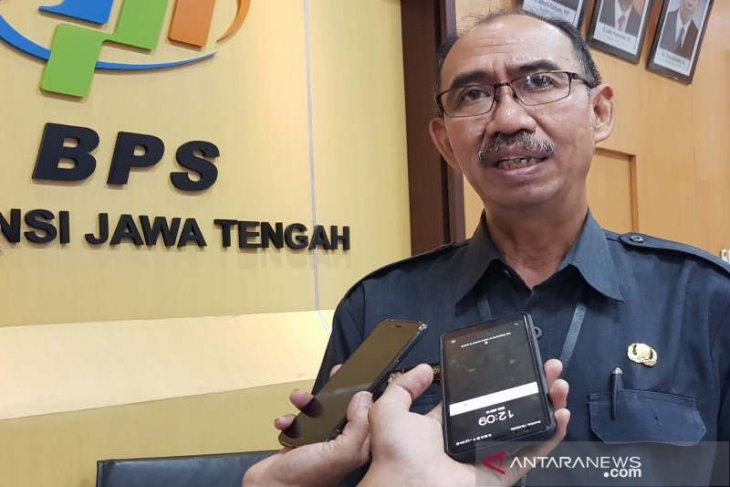 3.68 million in Central Java still in poverty