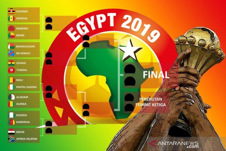 Berikut Jadwal babak 16 besar, Maroko vs Benin jadi laga pembuka