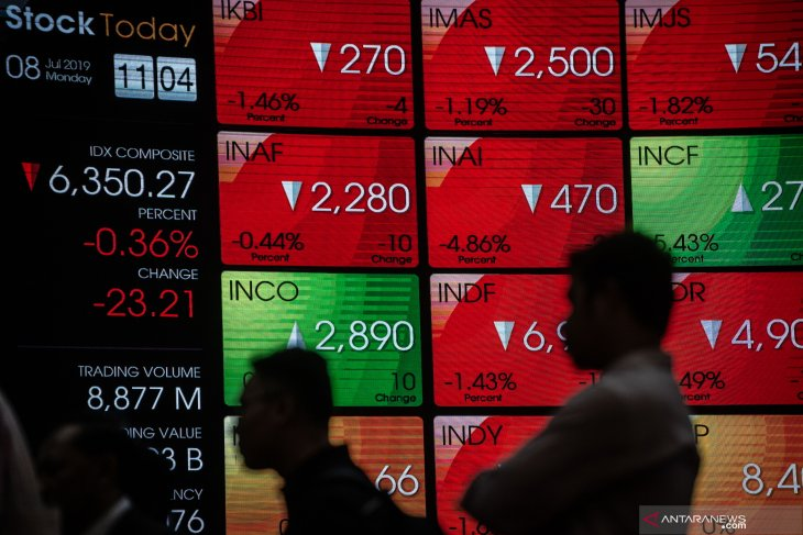 Indonesia composite index declines for third successive day