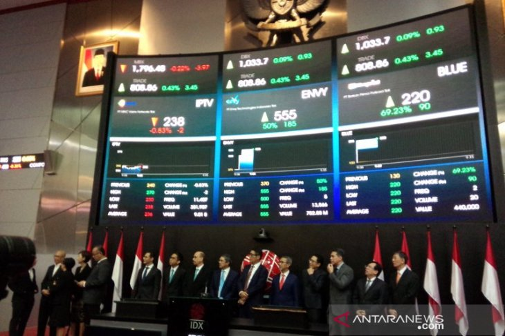 Indonesian stock market still attractive amid global dynamics