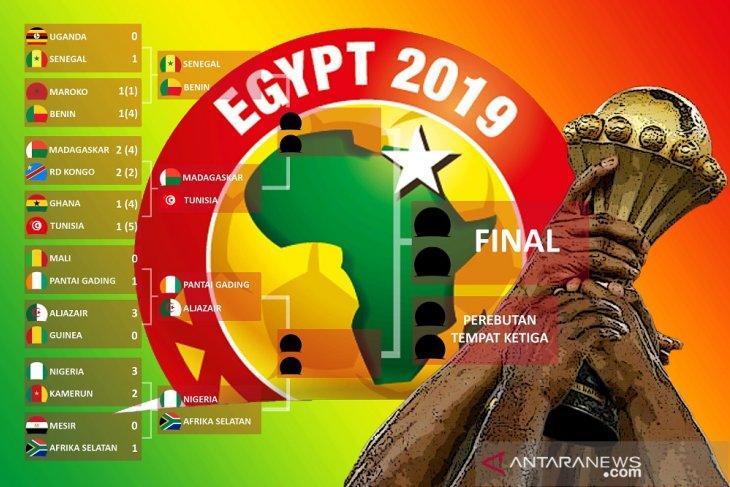 Tm-tim unggulan tercecer di 16 besar di Piala Afrika