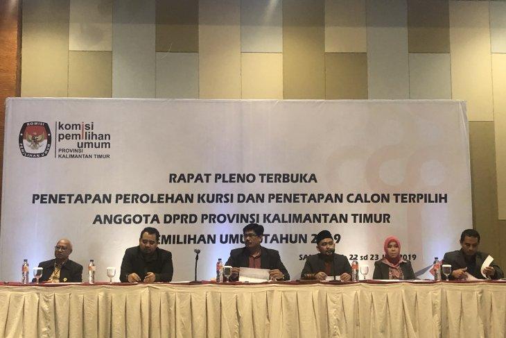 KPU Kaltim tunda pleno penetapan caleg terpilih DPRD Provinsi