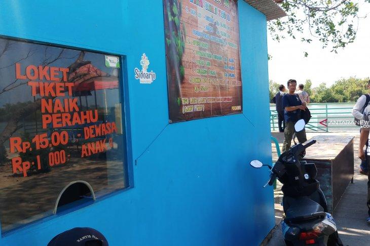 Pemkab Sidoarjo ingin kembangkan wisata bahari Pulau Lumpur Lapindo