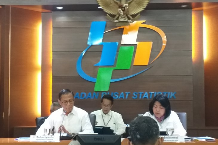 Indonesia's economic growth pace clocked at 5.05 percent in Q2