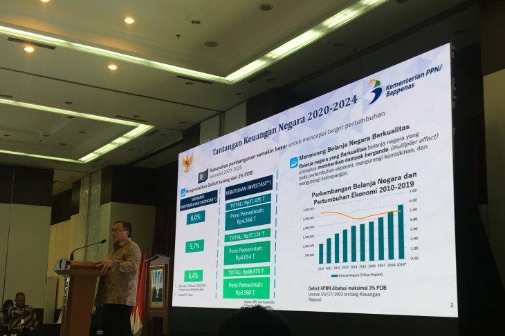 Menteri PPN/Bappenas sebut alokasi anggaran pendidikan belum maksimal