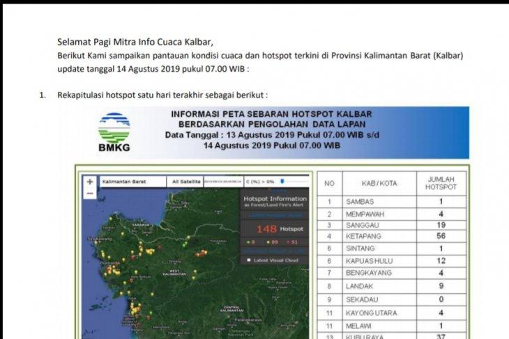 Masih terpantau 148 titik panas di Kalbar