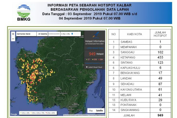 Satellite imagery suggests 949 hotspots in West Kalimantan